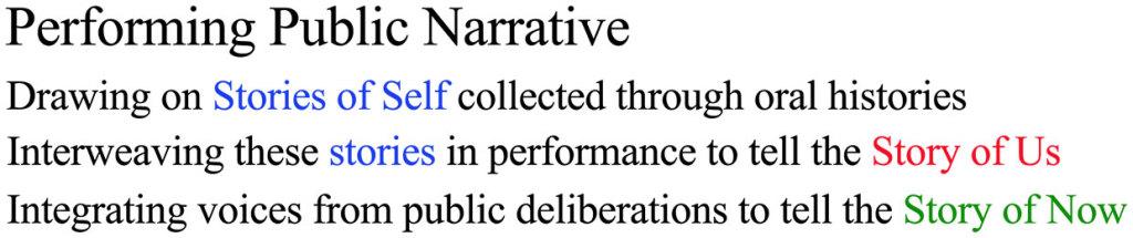 perform-pub-narrative-1